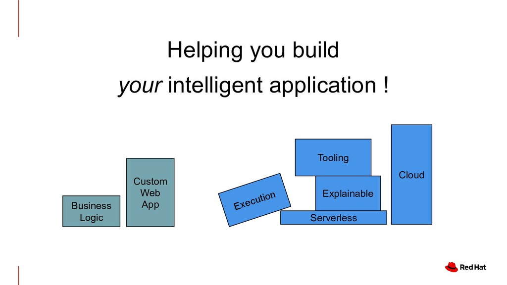 Helping you build your intelligent application ...