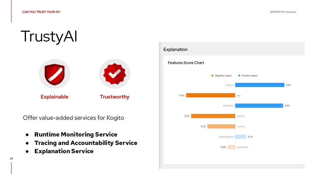 CONFIDENTIAL TrustyAI Offer value-added service...