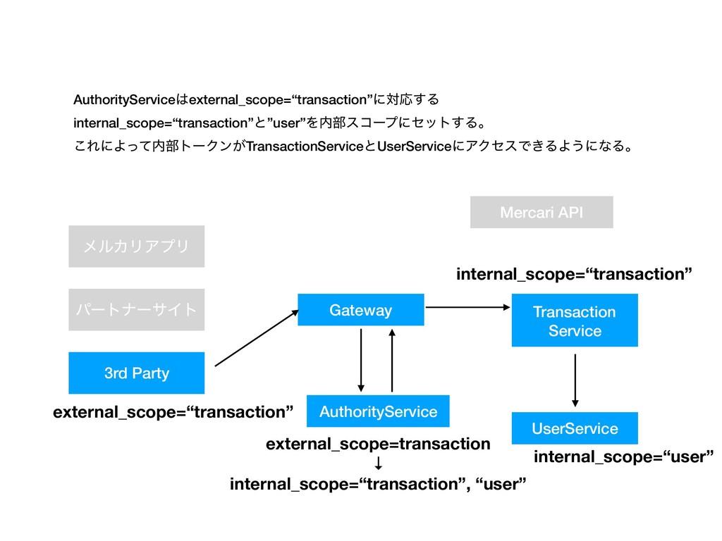 "AuthorityServiceexternal_scope=""transaction""ʹର..."