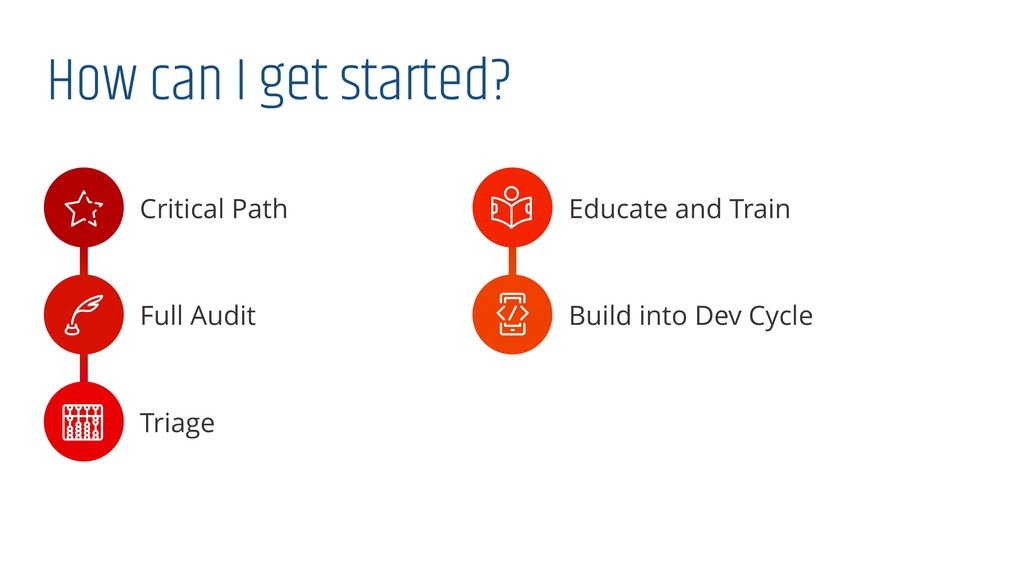 How can I get started? / Critical Path 0 Full A...