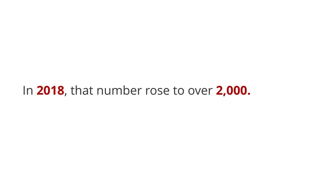 In 2018, that number rose to over 2,000.