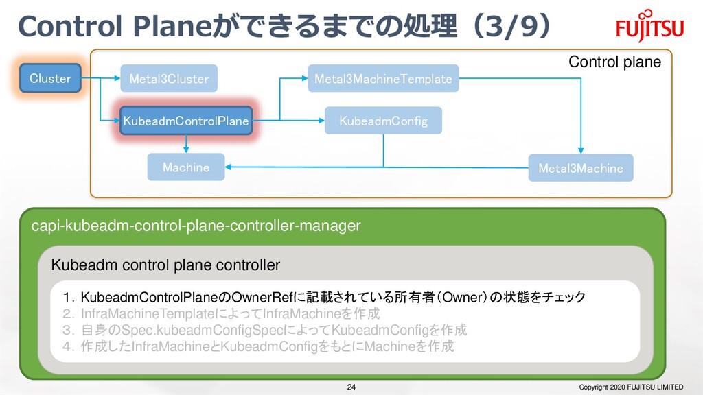 Control Planeができるまでの処理(3/9) Copyright 2020 FUJI...