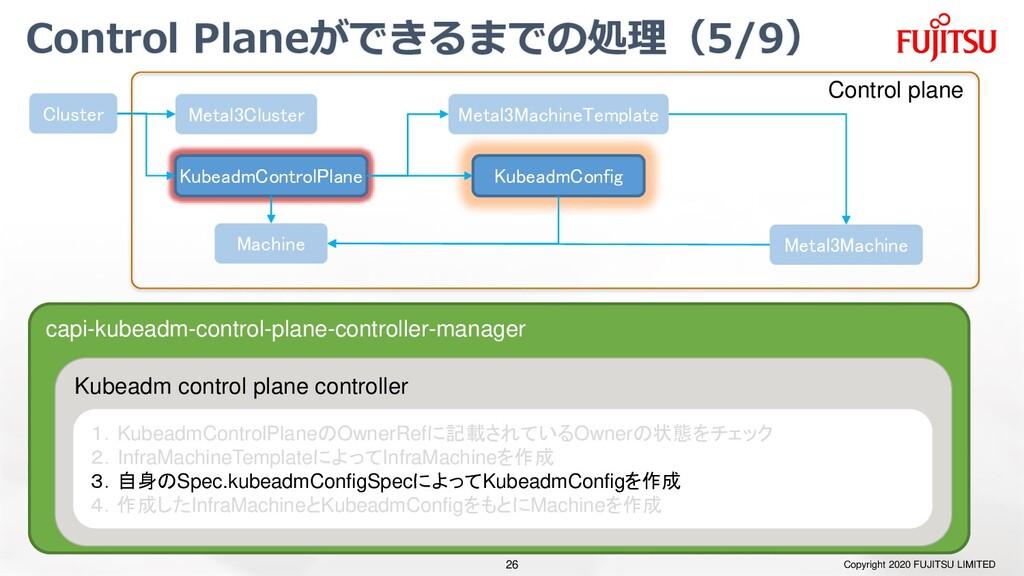 Control Planeができるまでの処理(5/9) Copyright 2020 FUJI...