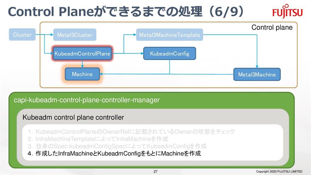 Control Planeができるまでの処理(6/9) Copyright 2020 FUJI...