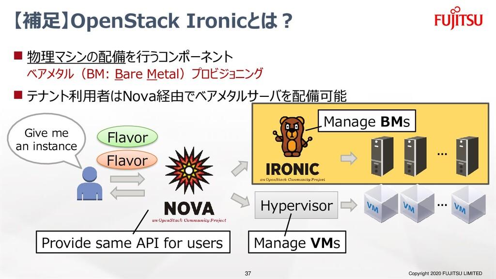【補足】OpenStack Ironicとは? ◼ 物理マシンの配備を行うコンポーネント ベア...