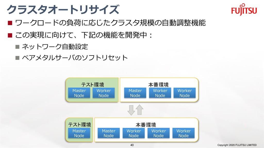 ◼ ワークロードの負荷に応じたクラスタ規模の自動調整機能 ◼ この実現に向けて、下記の機能を開...