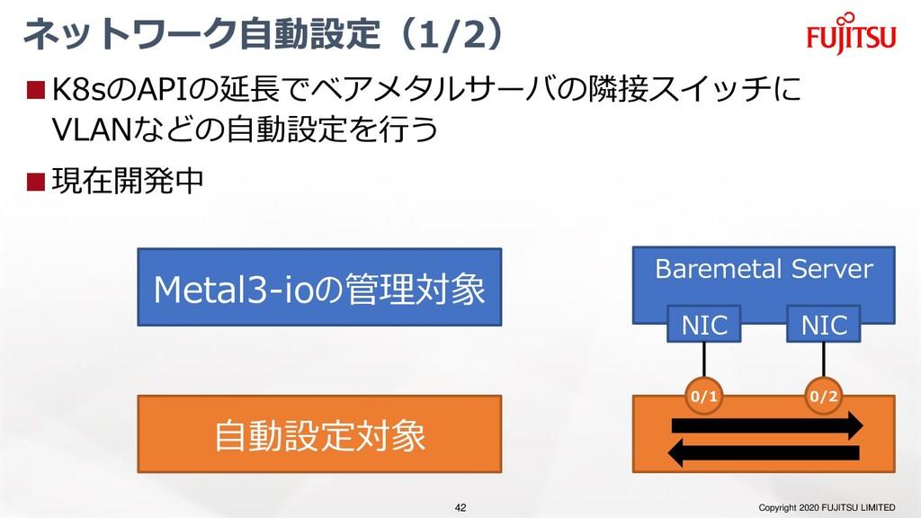 Baremetal Server NIC NIC Copyright 2020 FUJITSU...