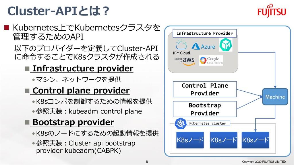◼ Kubernetes上でKubernetesクラスタを 管理するためのAPI 以下のプロバ...