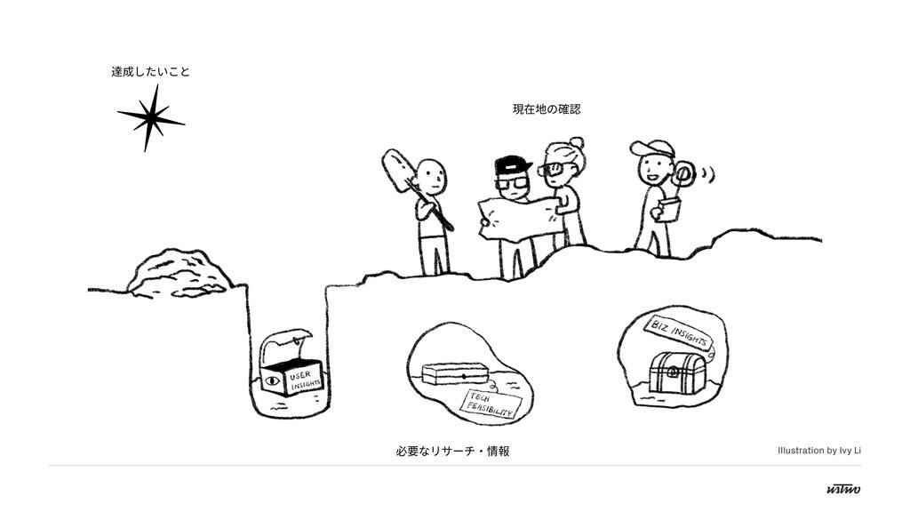Illustration by Ivy Li 達成したいこと 現在地の確認 必要なリサーチ・情報