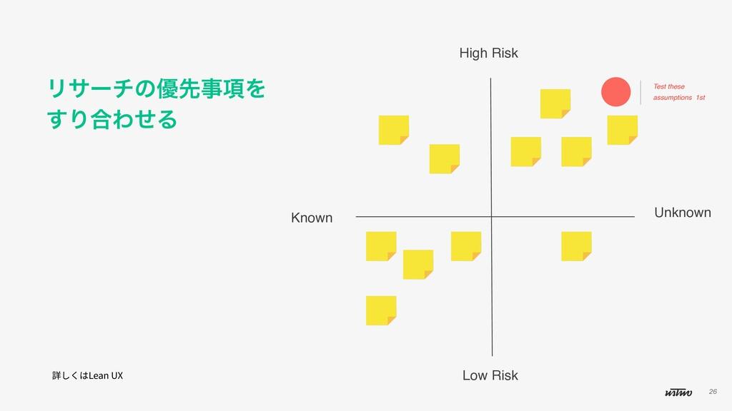 Ϧαʔνͷ༏ઌ߲Λ ͢Γ߹ΘͤΔ 26 High Risk Low Risk Known U...