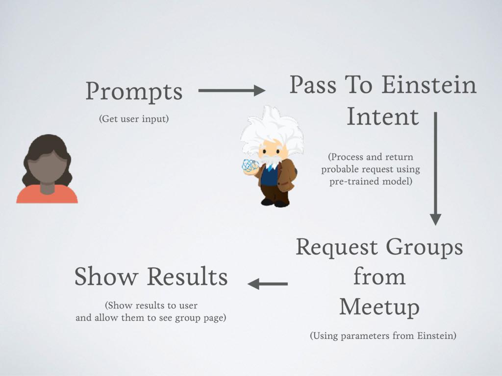 Prompts (Get user input) Pass To Einstein Inten...