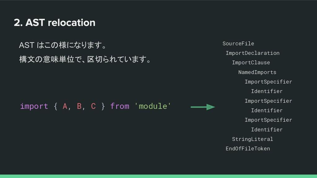 AST はこの様になります。 構文の意味単位で、区切られています。 SourceFile Im...