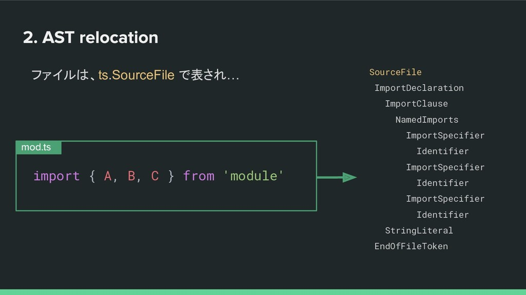 ファイルは、ts.SourceFile で表され… SourceFile ImportDecl...