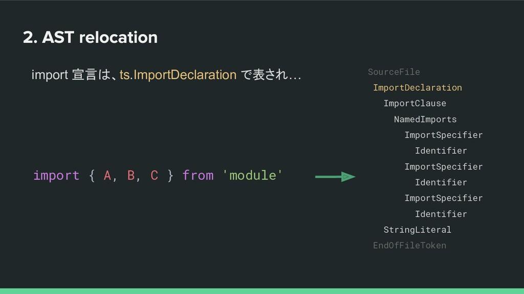 import 宣言は、ts.ImportDeclaration で表され… SourceFil...