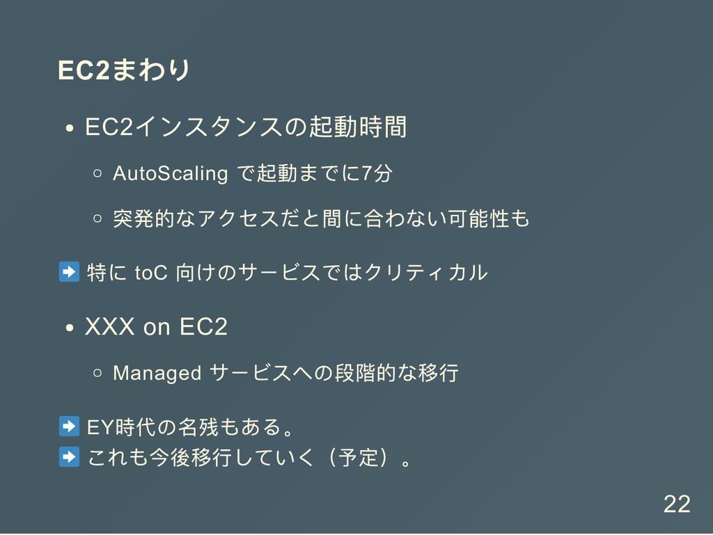 EC2 まわり EC2 インスタンスの起動時間 AutoScaling で起動までに7 分 突...
