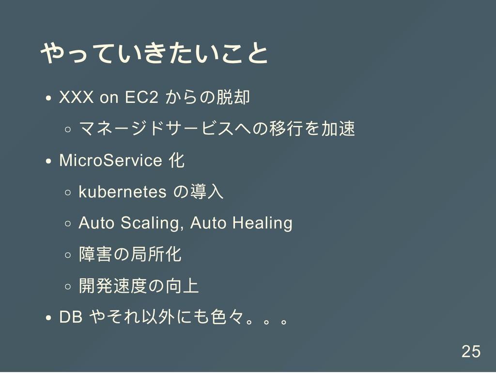 やっていきたいこと XXX on EC2 からの脱却 マネージドサービスへの移行を加速 Mic...