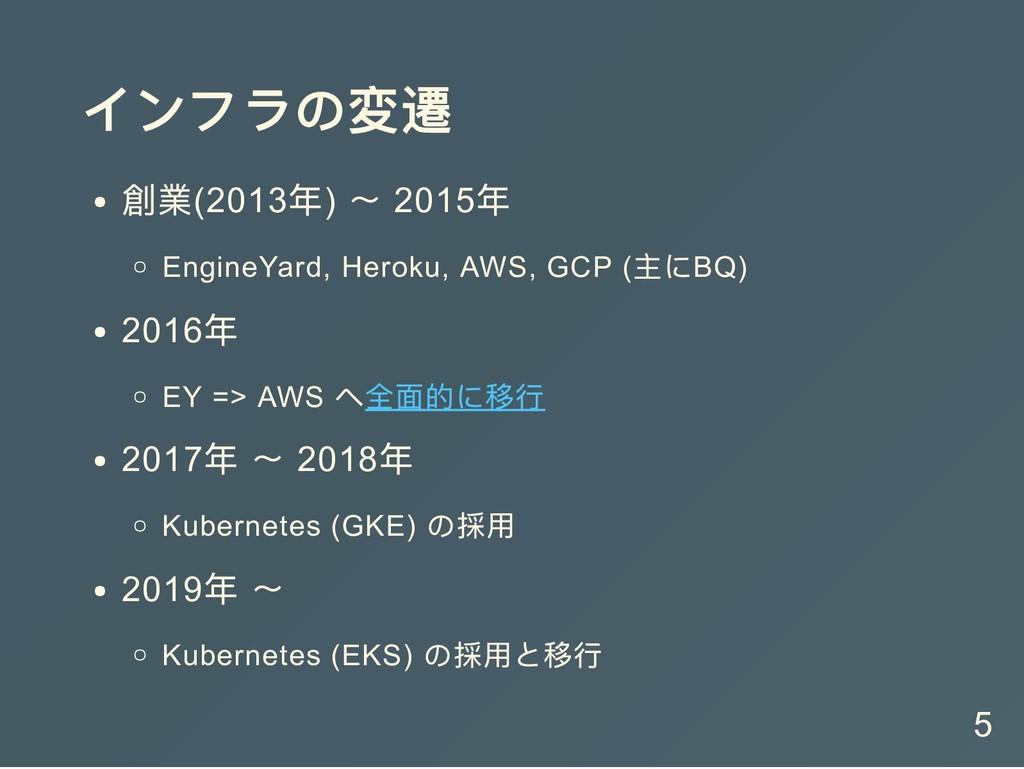 インフラの変遷 創業(2013 年) 〜 2015 年 EngineYard, Heroku,...