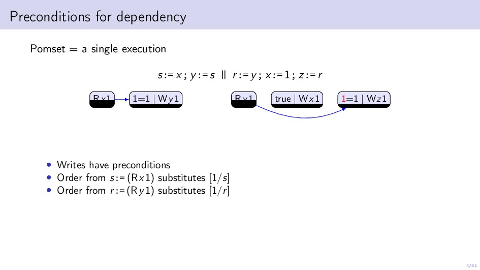 4/61 Preconditions for dependency Pomset = a si...