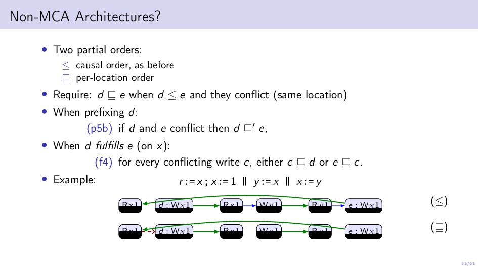53/61 Non-MCA Architectures? • Two partial orde...