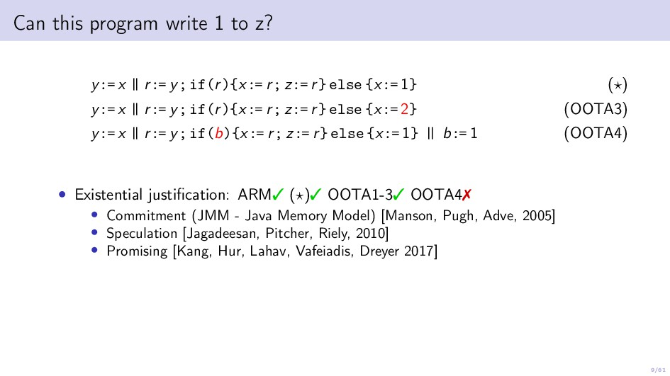 9/61 Can this program write 1 to z? y:= x | | r...
