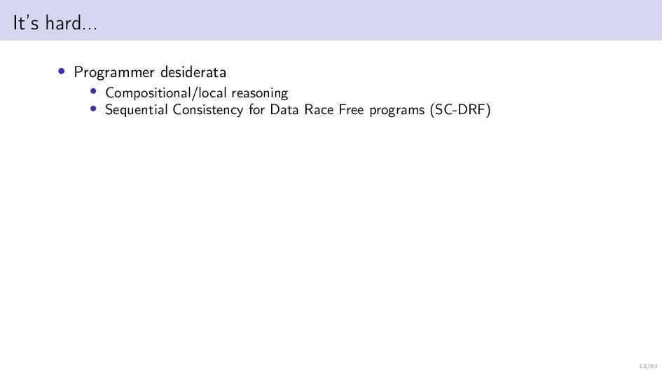 12/61 It's hard... • Programmer desiderata • Co...