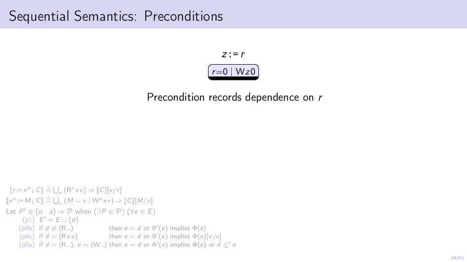 28/61 Sequential Semantics: Preconditions z:= r...