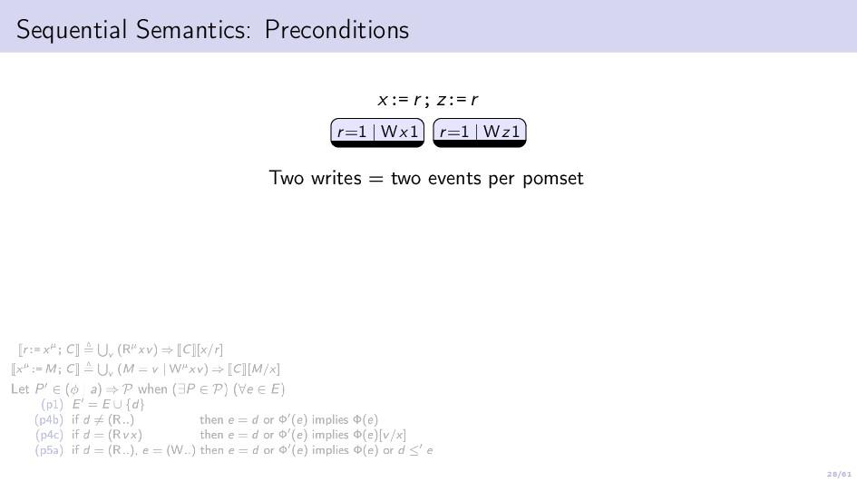 28/61 Sequential Semantics: Preconditions x:= r...
