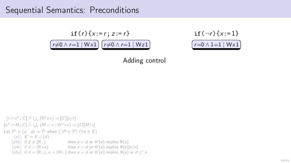 28/61 Sequential Semantics: Preconditions if(r)...