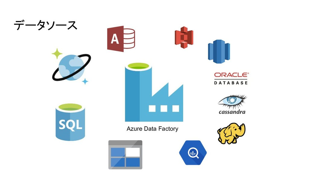 データソース Azure Data Factory