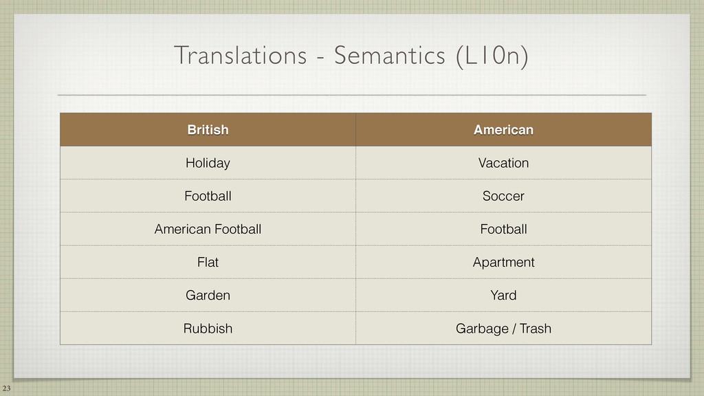 Translations - Semantics (L10n) 23 British Amer...
