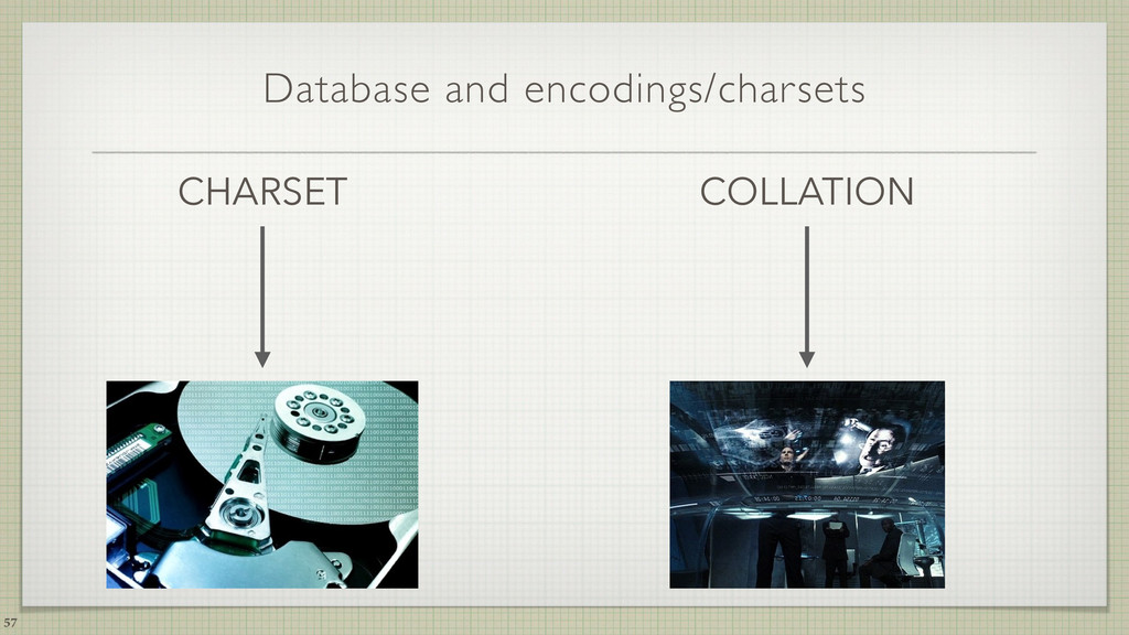 Database and encodings/charsets CHARSET 57 COLL...