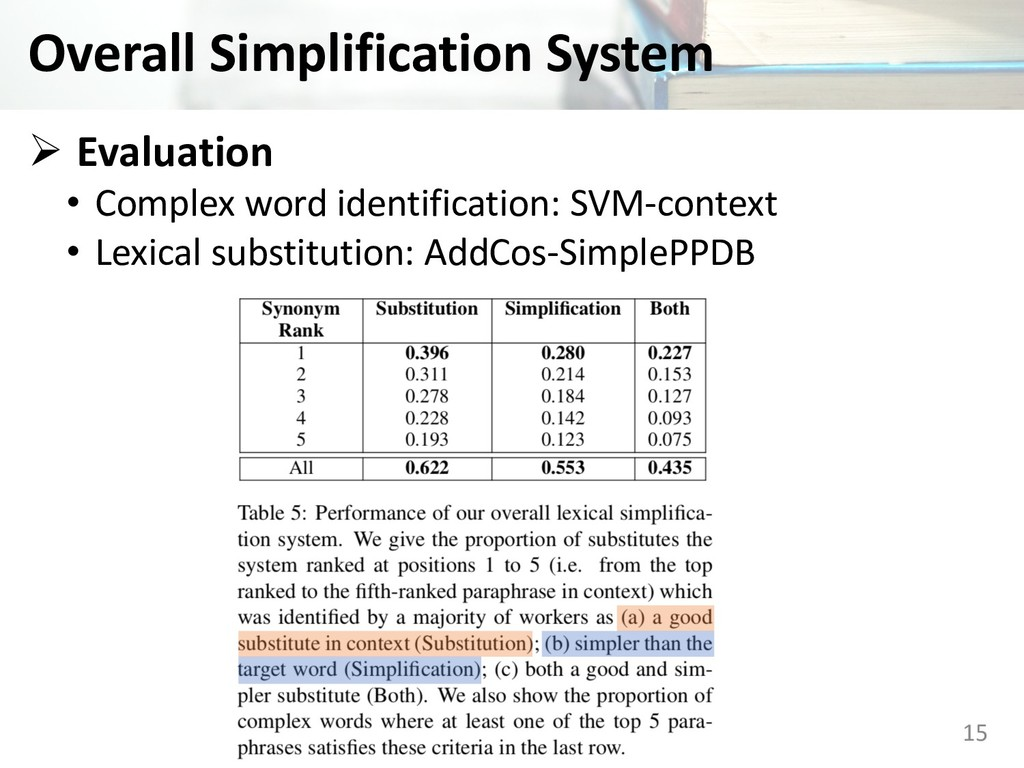 Overall Simplification System Ø Evaluation • Co...