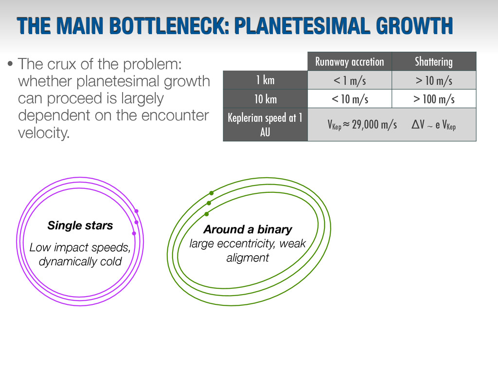 THE MAIN BOTTLENECK: PLANETESIMAL GROWTH Low im...