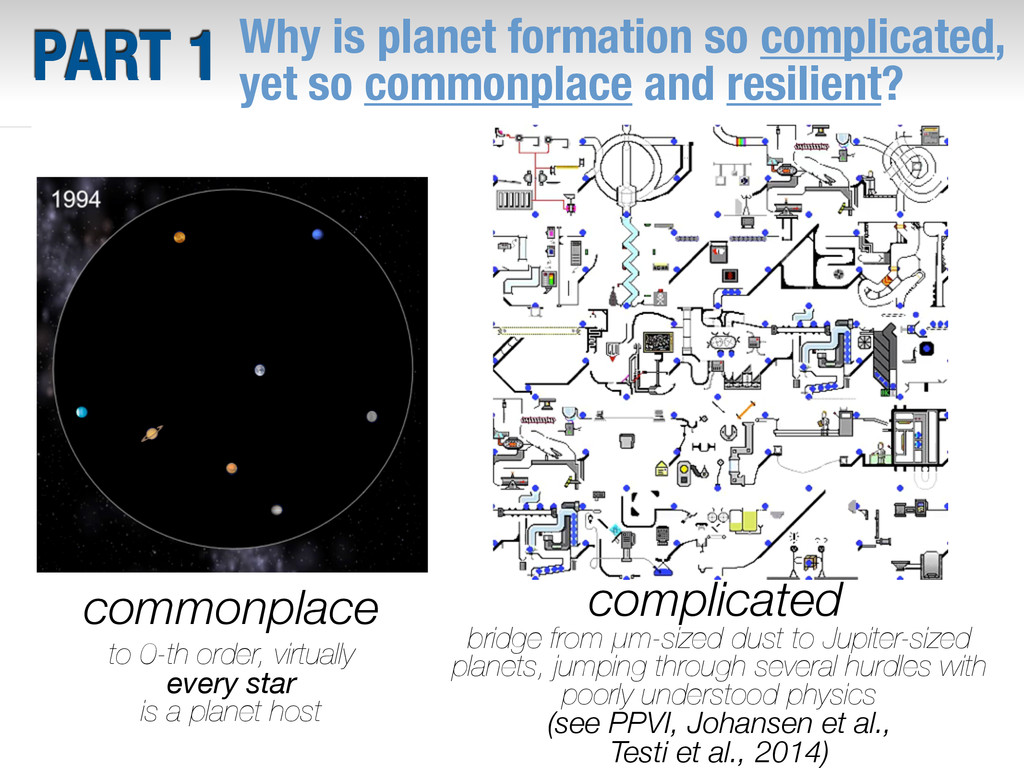 PART 1 Why is planet formation so complicated, ...