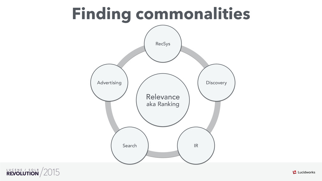 Finding commonalities Relevance aka Ranking Rec...