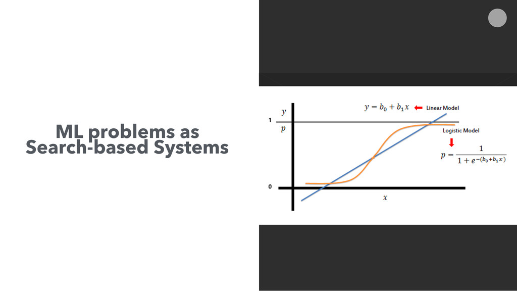 ML problems as Search-based Systems