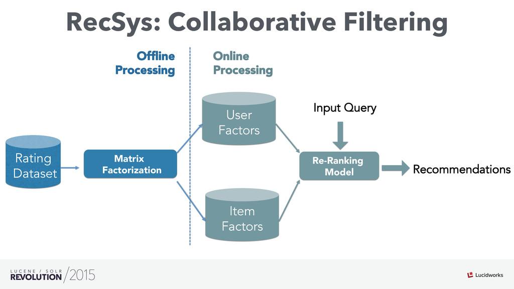RecSys: Collaborative Filtering Matrix Factoriz...