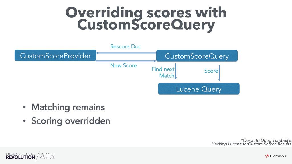 Overriding scores with CustomScoreQuery • Matc...