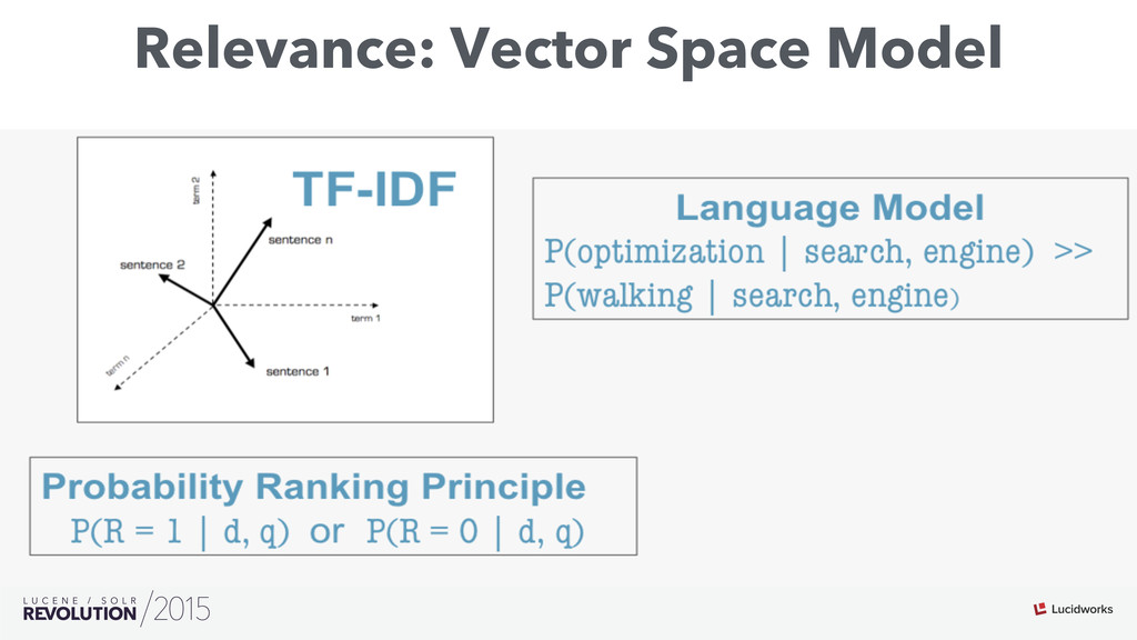 Relevance: Vector Space Model