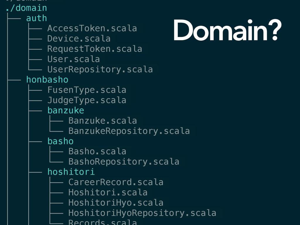 ./domain ./domain ├── auth │ ├── AccessToken.sc...