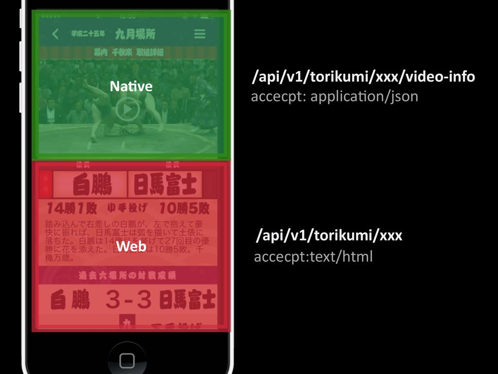 Web Na&ve /api/v1/torikumi/xxx /api/v1/torikumi...
