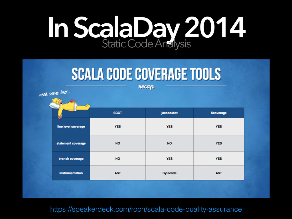 In ScalaDay 2014 Static Code Analysis https://s...
