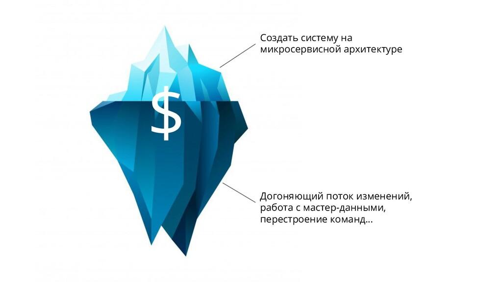 Создать систему на микросервисной архитектуре Д...