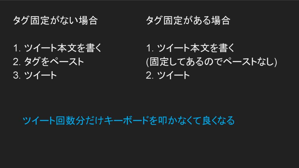 タグ固定がない場合 1. ツイート本文を書く 2. タグをペースト 3. ツイート タグ固定が...