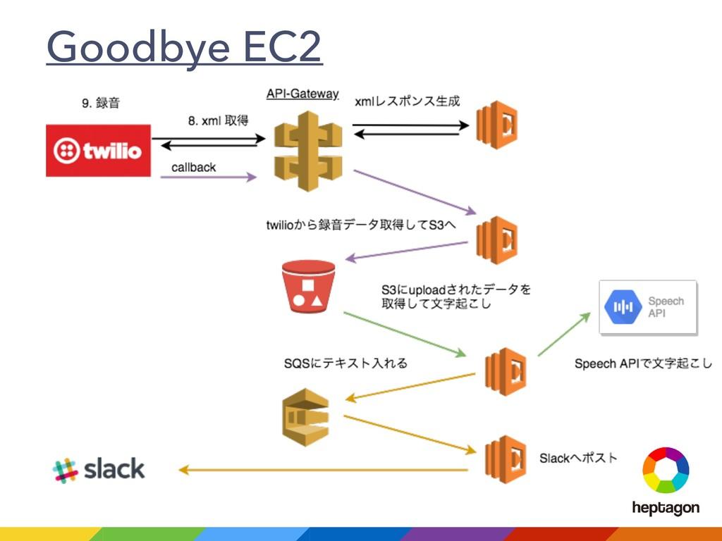 Goodbye EC2