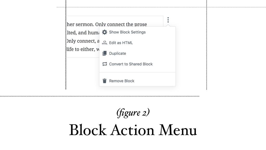 (figure 2) Block Action Menu