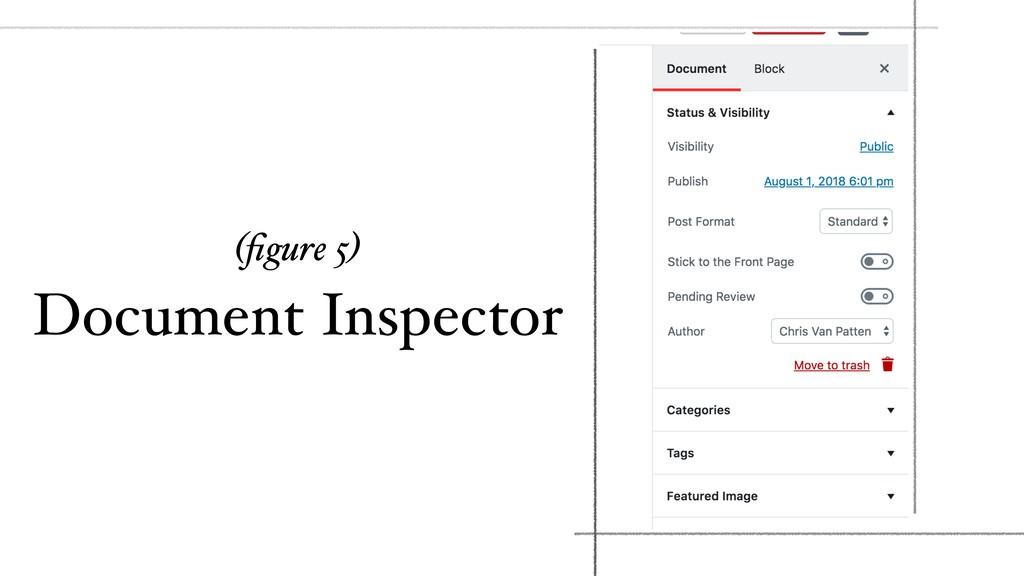 (figure 5) Document Inspector