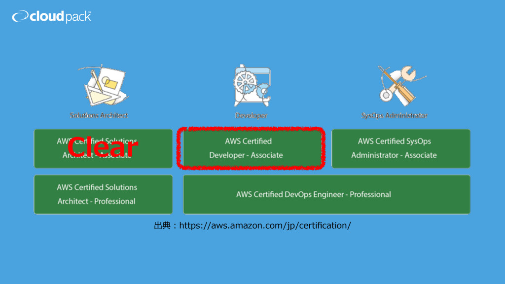 出典:https://aws.amazon.com/jp/certification/ Clear