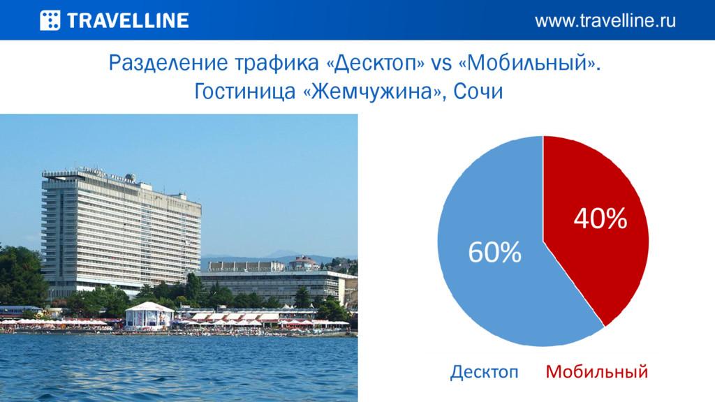 Разделение трафика «Десктоп» vs «Мобильный». Го...