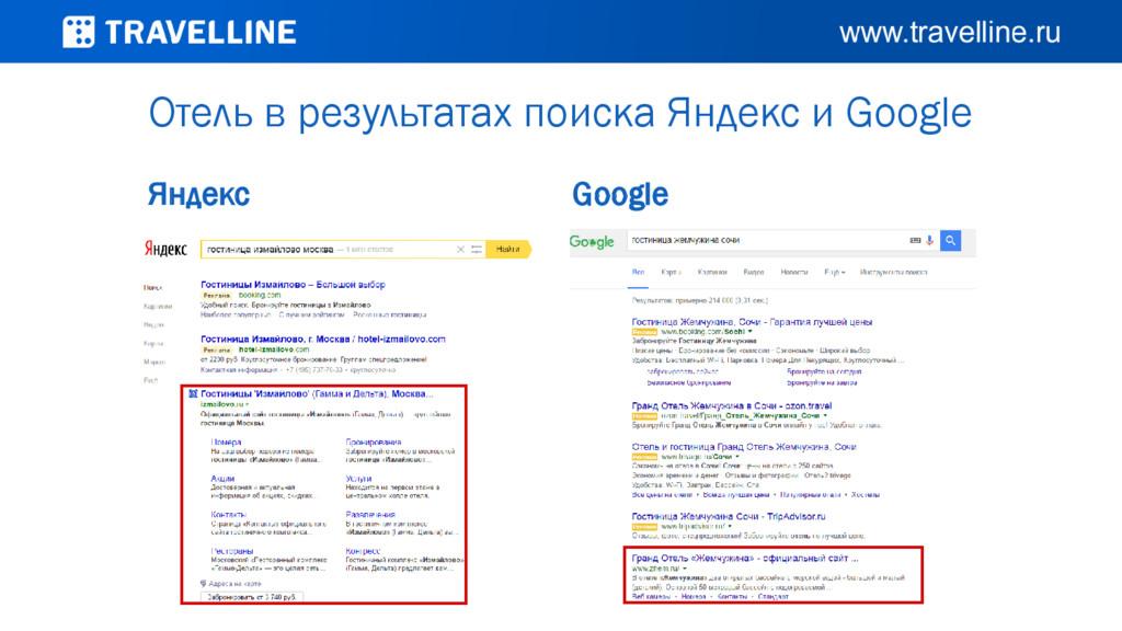 Отель в результатах поиска Яндекс и Google Янде...